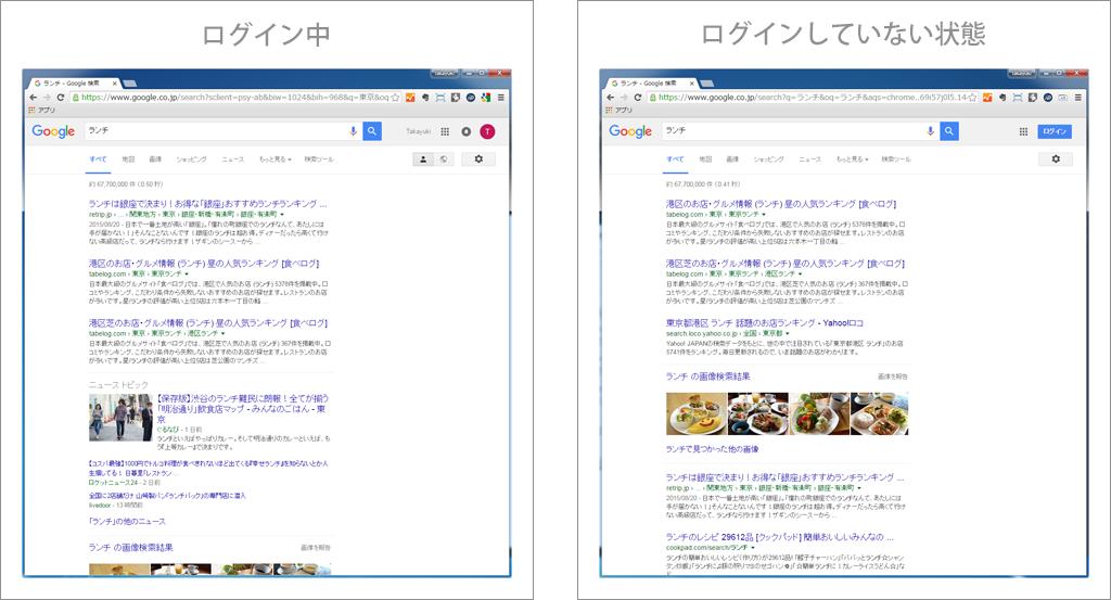 20160406_googleアカウントと検索順位03